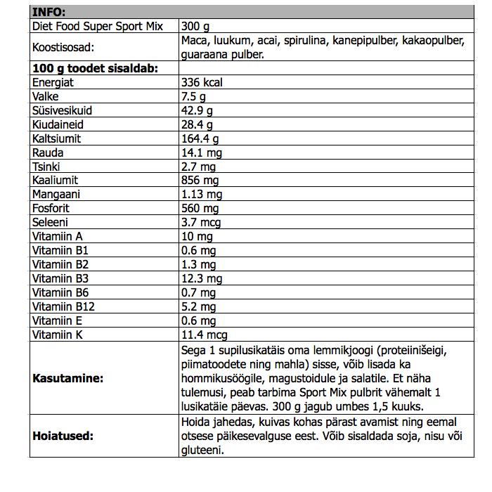 Diet Food Bio Super Sport Mix supertoiduainete segu (300 g)