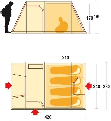 Proxes 4 heleroheline telk