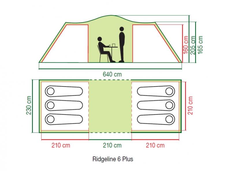 RIDGELINE 6 Plus